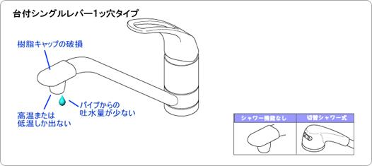 台付シングルレバー1ツ穴タイプ 説明図