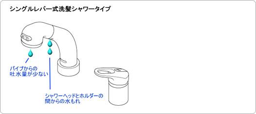 シングルレバー式洗髪シャワータイプ 説明図